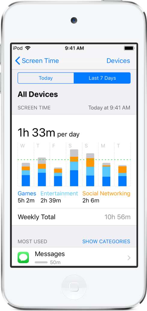 The activity report screen in Screen Time. The top of the screen shows buttons for Today and Last 7 Days. Last 7 Days is selected. In the middle of the screen is a chart that shows how much time was spent using games, entertainment, and social networking for each day of the week. Below the chart is a weekly total.
