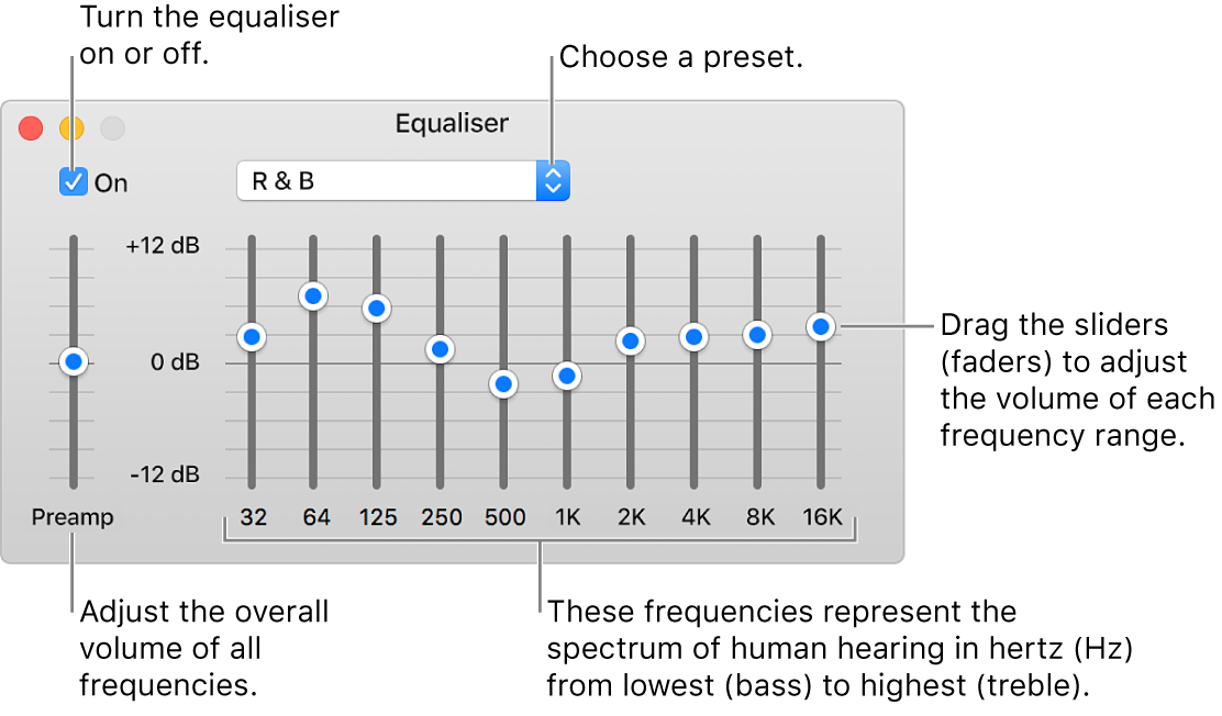 The Equaliser window: The tick box to turn on the iTunes equaliser is in the upper-left corner. Next to it is the pop-up menu with the equaliser presets. On the far-left side, adjust the overall volume of frequencies with the preamp. Below the equaliser presets, adjust the sound level of different frequency ranges which represent the spectrum of human hearing from lowest to highest.