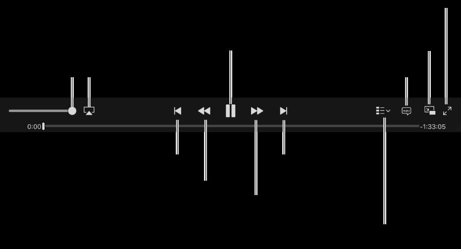 Controles de video: volumen, AirPlay, video anterior, explorar hacia atrás, reproducción/pausa, explorar hacia adelante, video siguiente, selector de capítulos (sólo para películas), subtítulos, imagen dentro de imagen y pantalla completa.
