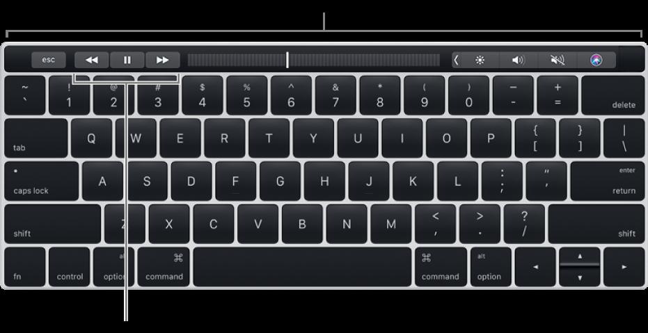 Clavier avec la TouchBar en haut; les commandes de lecture sont situées au centre de la TouchBar.