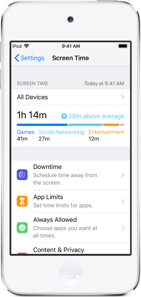 The Screen Time settings you can turn on—Downtime, App Limits, Always Allowed, and Content & Privacy Restrictions.