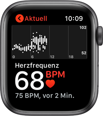 """Die App """"Herzfrequenz"""" mit der aktuellen Herzfrequenz unten links, der zuletzt erfassten Frequenz in kleinerer Schrift darunter sowie einem Diagramm mit der detaillierten Herzfrequenz für den ganzen Tag."""