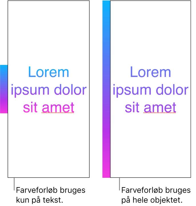 Et eksempel på tekst, hvor farveforløbet kun er anvendt til teksten, så hele farvespektret vises i teksten. Ved siden af er der et andet eksempel på tekst, hvor farveforløbet er anvendt til hele objektet, så kun en del af farvespektret vises i teksten.