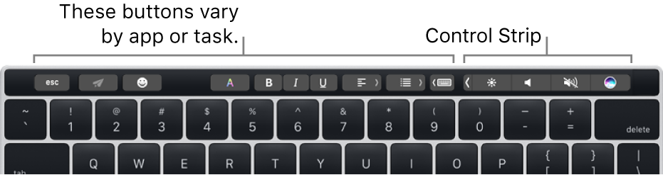 A keyboard with the Touch Bar above the number keys. Buttons for modifying text are on the left and in the middle. The Control Strip on the right has system controls for brightness, volume and Siri.