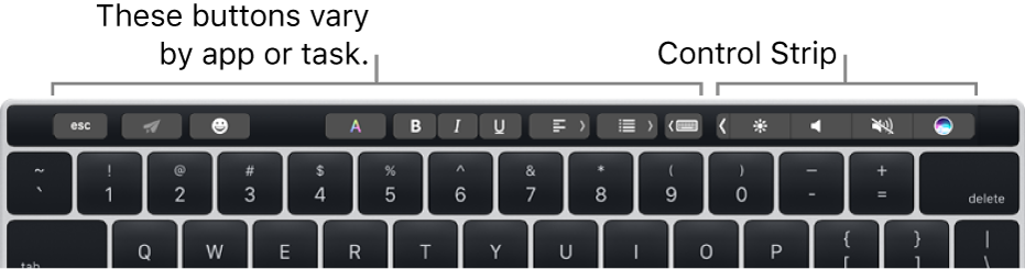 A keyboard with the Touch Bar above the number keys. Buttons for modifying text are on the left and in the middle. The Control Strip on the right has system controls for brightness, volume, and Siri.