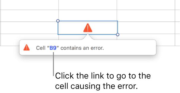 A cell error link.