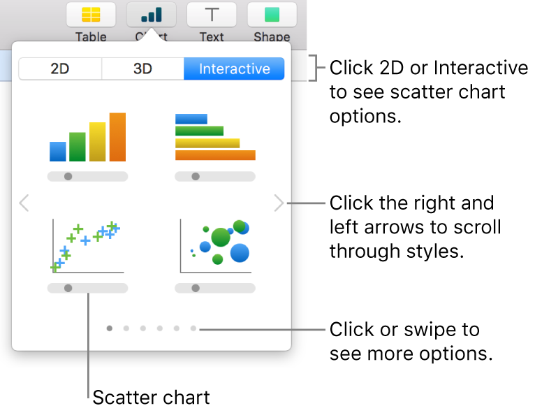 A picture showing the different types of charts you can add to your slide, with a callout to the scatter chart.