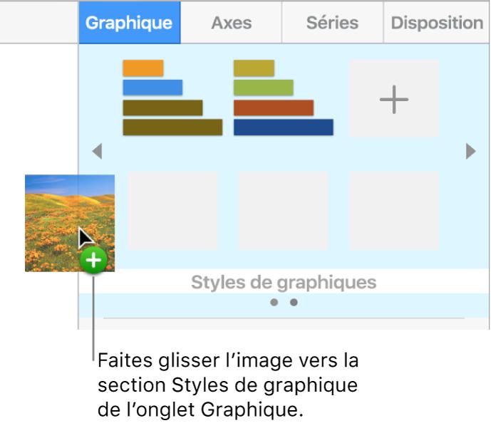 Image glissant vers les styles de graphique en vue de créer un nouveau style.