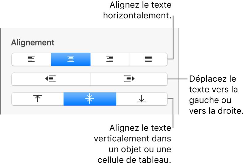 La section Alignement du bouton Format, avec des légendes pour les boutons d'alignement de texte.