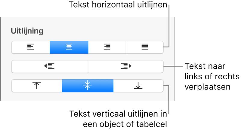 Het gedeelte 'Uitlijning' van de navigatiekolom met knoppen voor het horizontaal en verticaal uitlijnen van tekst en het naar links of rechts verplaatsen van tekst.