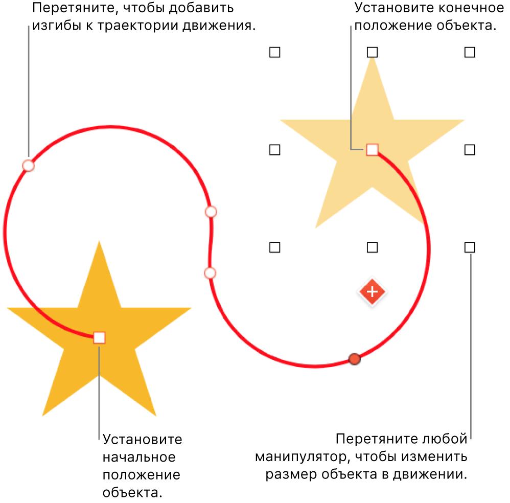 Объект с изогнутым путем перемещения. Полупрозрачный объект показывает начальную позицию, а объект-ореол показывает конечную позицию.