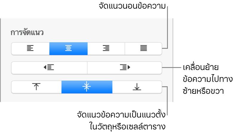 ส่วนการจัดแนวของตัวตรวจสอบรูปแบบที่มีคำอธิบายปุ่มการจัดแนวข้อความ