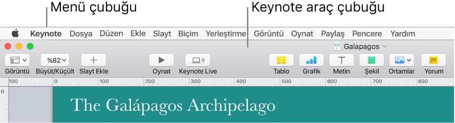 Elma menüsü, Keynote, Dosya, Düzen, Ekle, Biçim, Yerleştirme, Görüntü, Paylaş, Pencere ve Yardım menüleriyle ekranın en üstündeki menü çubuğu. Menü çubuğunun altındaki açık bir Keynote sunusunun en üstünde bulunan araç çubuğunda Görüntü, Büyüt/Küçült, Slayt Ekle, Oynat, Keynote Live, Tablo, Grafik, Metin, Şekil, Ortam ve Yorum düğmeleri var.