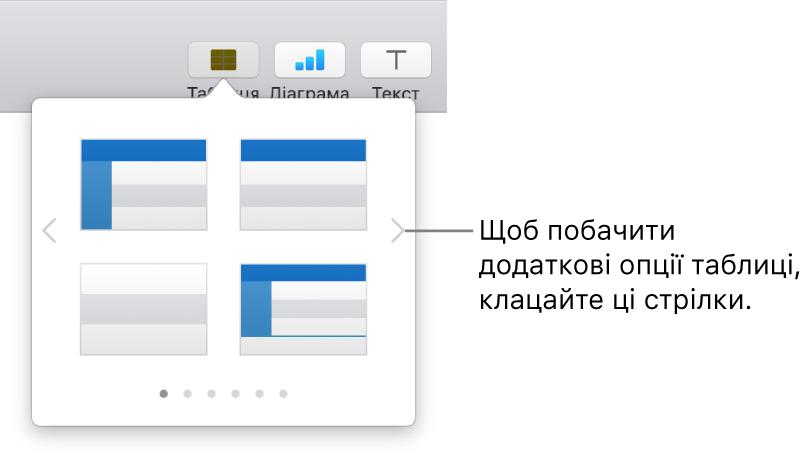 Панель «Додати таблицю» зі стрілками навігації зліва і справа.