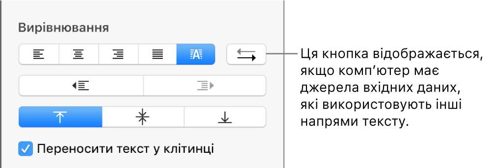 Кнопка «Напрям тексту в абзаці» в розділі «Вирівнювання» на бічній панелі «Формат».