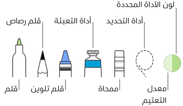 أدوات الرسم وبها قلم وقلم رصاص وقلم تلوين وأداة تعبئة وممحاة وأداة تحديد وعلبة تعرض اللون الحالي.