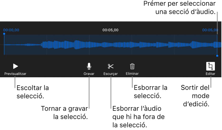 """Controls per editar l'àudio gravat. Els marcadors indiquen la part seleccionada de la gravació, i a sota hi ha els botons Previsualitzar, Gravar, Escurçar, Eliminar i """"Mode d'edició""""."""