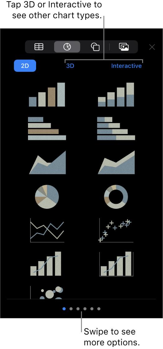 The add chart menu.