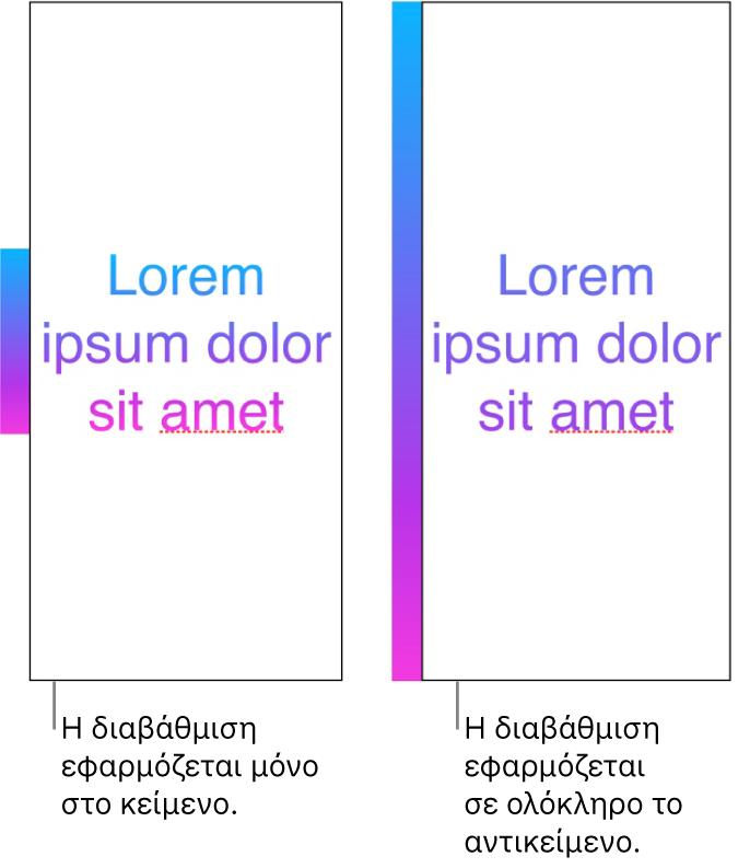 Δύο παραδείγματα το ένα δίπλα στο άλλο. Στο πρώτο παράδειγμα, η διαβάθμιση εφαρμόζεται μόνο στο κείμενο και εμφανίζεται ολόκληρο το χρωματικό φάσμα σε αυτό. Στο δεύτερο παράδειγμα, η διαβάθμιση εφαρμόζεται σε ολόκληρο το αντικείμενο, με μόνο ένα τμήμα του χρωματικού φάσματος να εμφανίζεται στο κείμενο.