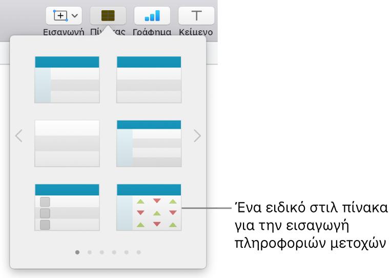 Το κουμπί «Πίνακας» επιλεγμένο, με το τμήμα πίνακα να εμφανίζεται από κάτω. Το στιλ πίνακα μετοχών βρίσκεται στην κάτω δεξιά γωνία.
