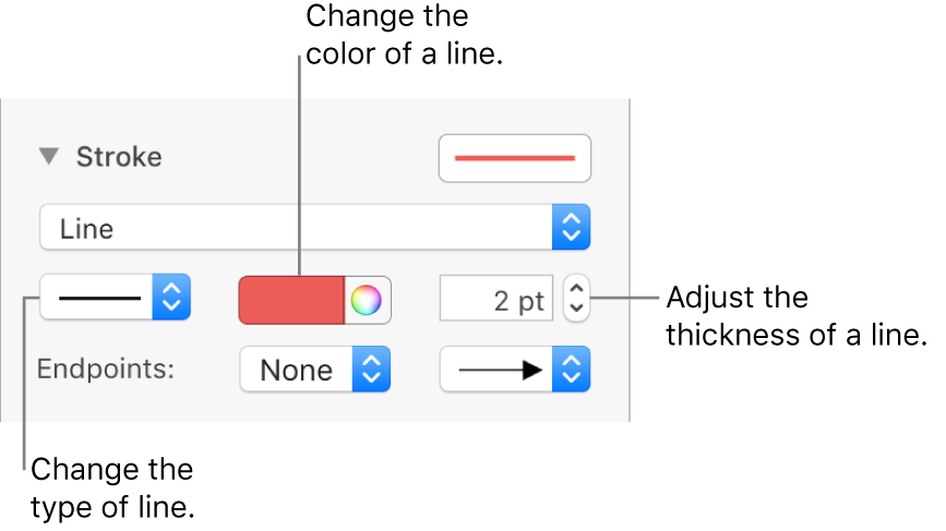 The stroke controls for setting endpoints, line thickness, and color.