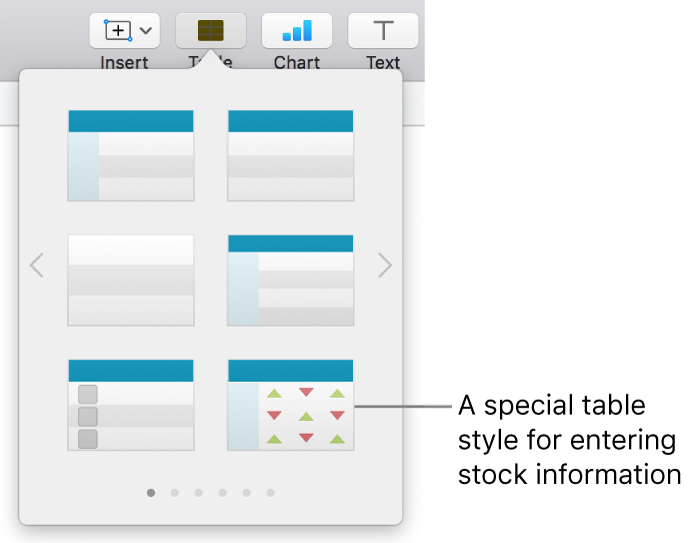 The Table button selected with the table pane showing below. The stock table style is in the bottom-right corner.