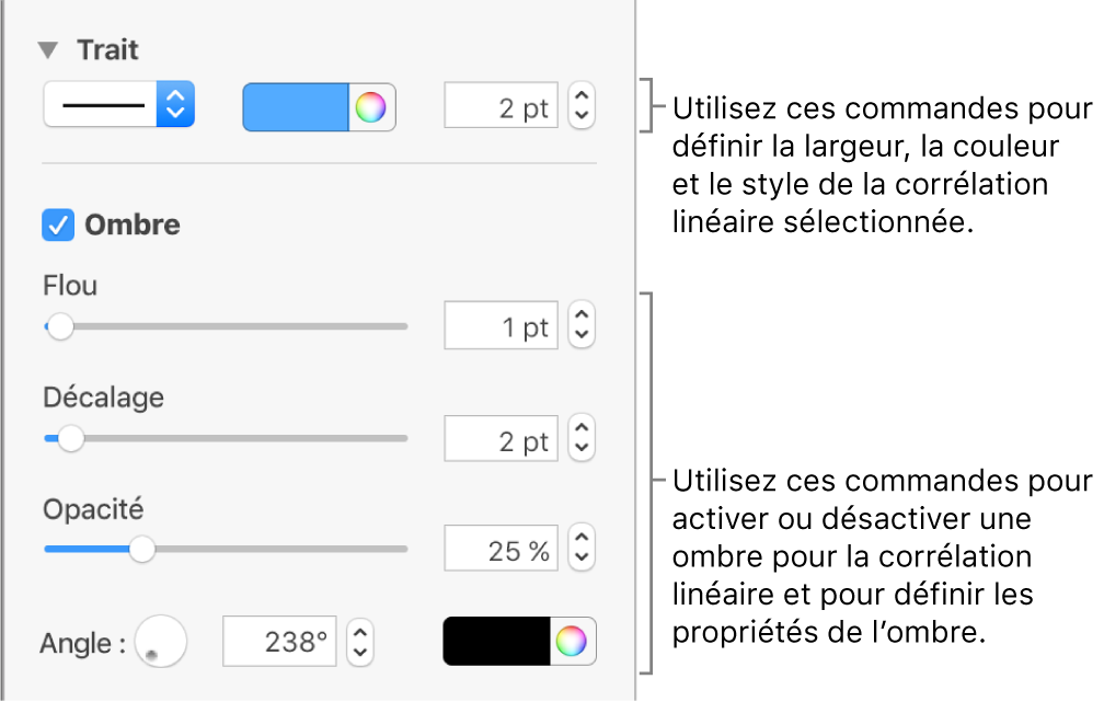 Commandes de la barre latérale permettant de modifier l'aspect des corrélations linéaires.
