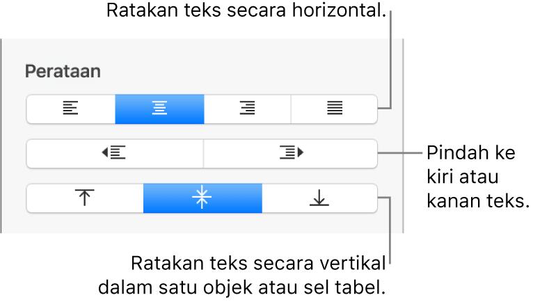 Bagian Perataan pada bar samping Format dengan callout pada tombol perataan teks.
