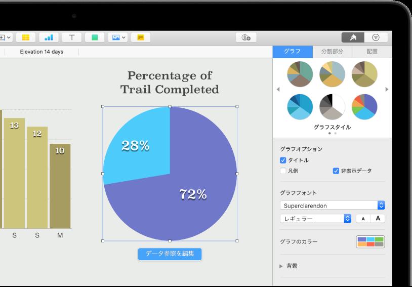 完了したコースのパーセンテージを表している円グラフ。「フォーマット」メニューも開かれていて、選択対象のさまざまなグラフのスタイルが表示されています。また、グラフのタイトルや凡例をオンまたはオフにするオプション、非表示データを表示するオプション、グラフのフォント、色、および背景を編集するオプションも表示されています。
