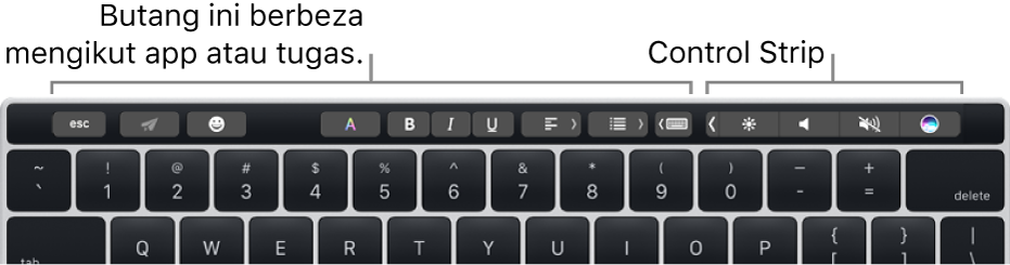 Papan kekunci dengan Touch Bar di atas kekunci nombor. Butang untuk mengubah suai teks di sebelah kiri dan di tengah. Control Strip di sebelah kanan mempunyai sistem kawalan untuk kecerahan, kelantangan dan Siri.