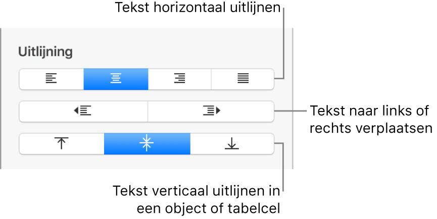 Het gedeelte 'Uitlijning' van de navigatiekolom 'Opmaak' met uitleg bij tekstuitlijnknoppen.