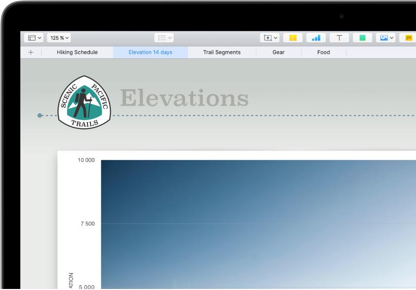 Et regneark med oversikt over turinformasjon, som viser arknavn nær toppen av skjermen. Legg til ark-knappen vises til venstre, etterfulgt av arkfanene Hiking Schedule, Elevation, Trail Segments, Gear og Food. Elevation-arket er valgt.