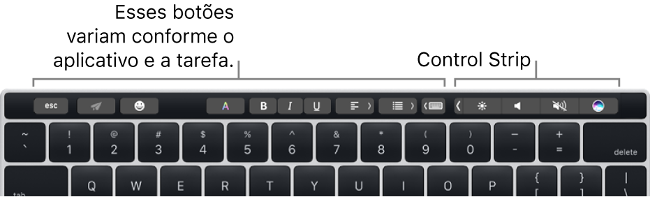 Um teclado com a Touch Bar acima das teclas numéricas. Os botões para modificar o texto estão à esquerda e no centro. A Control Strip à direita tem controles do sistema para brilho, volume e Siri.