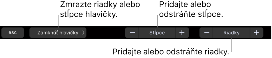 Touch Bar na MacBookuPro sovládacími prvkami na zmrazenie riadkov alebo stĺpcov hlavičky, pridanie alebo odstránenie stĺpcov apridanie alebo odstránenie riadkov.
