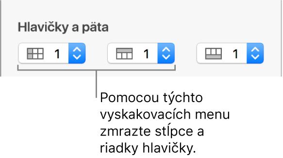 riadky pre dátumové údaje webových stránok