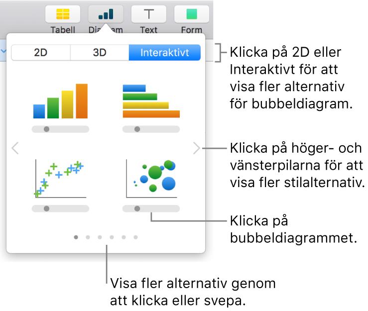 Diagrammenyn med interaktiva diagram, inklusive ett alternativ för bubbeldiagram.