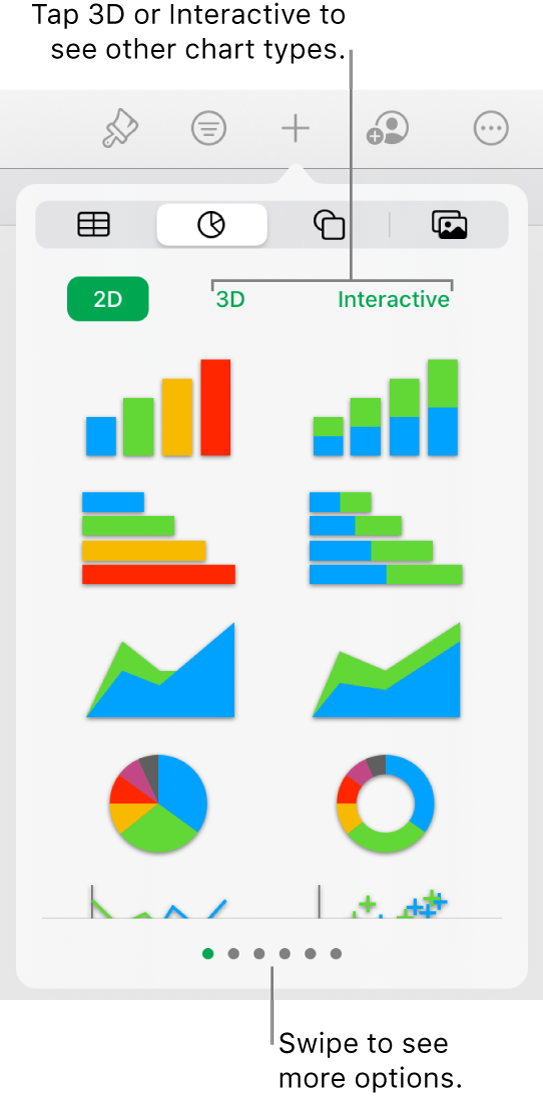 The chart menu showing 2D charts.