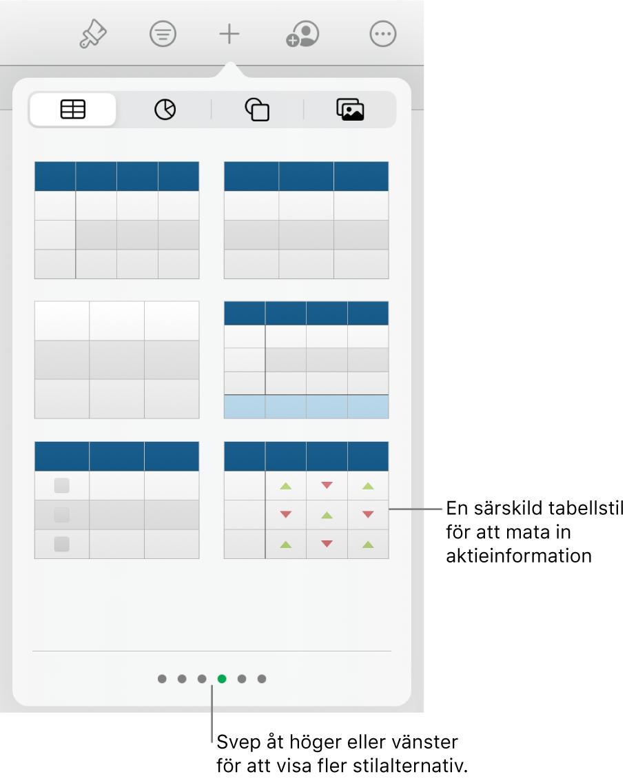 Tabellpopovern som visar miniatyrer för tabellstilar med en särskild stil för att mata in aktieinformation i nedre högra hörnet. Längst ned visas sex punkter vilket betyder att du kan visa fler stilar genom att svepa.