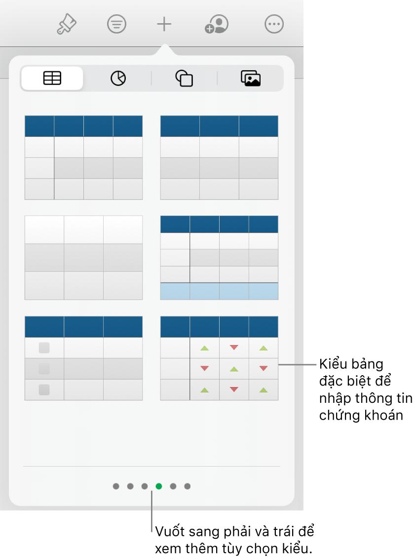 Nút Bảng được chọn, với các kiểu bảng được hiển thị ở bên dưới. Kiểu bảng chứng khoán nằm ở góc dưới cùng bên phải.