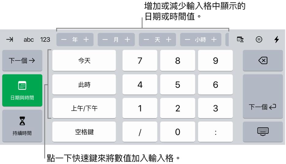 日期與時間鍵盤。最上方的按鈕顯示時間單位(月、日、年或小時),您可以增量以更改輸入格中顯示的值。左側的按鍵可切換日期、時間和持續時間的鍵盤,鍵盤中央是數字鍵。