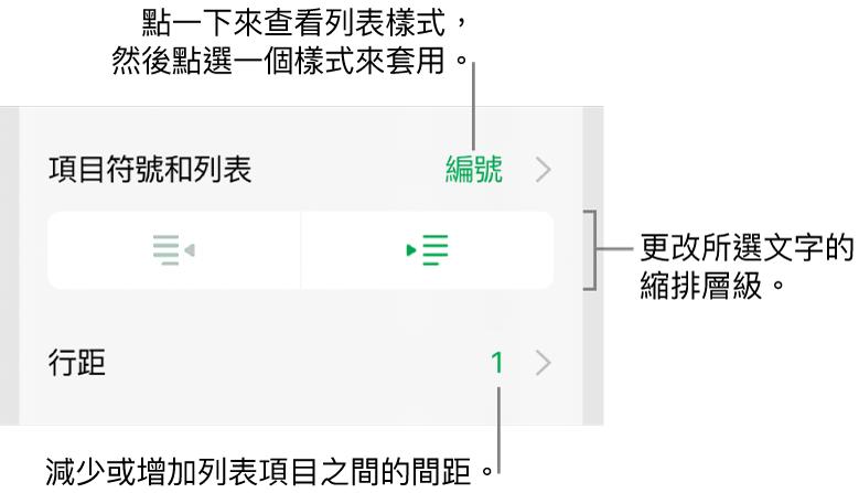 「格式」控制項目的「項目符號和列表」區域,說明文字指向「項目符號和列表」、「減少縮排」和「縮排」按鈕,以及行距控制項目。