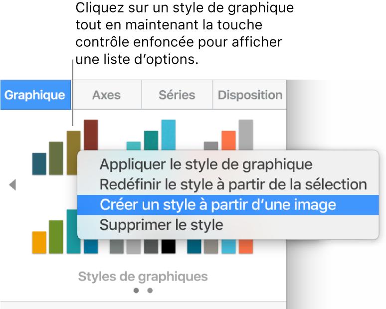 Le menu contextuel Style de graphique.