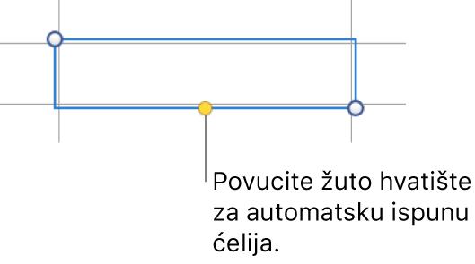 Označena ćelija sa žutim hvatištem kojeg možete povući za automatsko ispunjavanje ćelija.