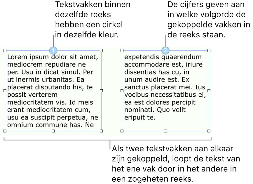 Twee tekstvakken met blauwe cirkels bovenaan en de nummers 1 en 2 in de cirkels.