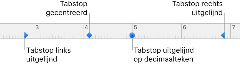 De liniaal met indicatoren voor linker- en rechteralineamarge, inspringing van eerste regel en linkertabstop, gecentreerde tabstop, rechtertabstop of decimale tabstop.
