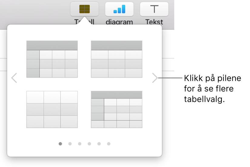 Legg til tabell-menyen, med navigeringspiler.