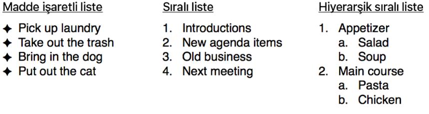 Madde işaretli, sıralı ve hiyerarşik sıralı liste örnekleri.