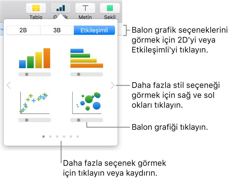 Balon grafiği seçeneğini çağıran ve etkileşimli grafikler gösteren grafik ekle menüsü.