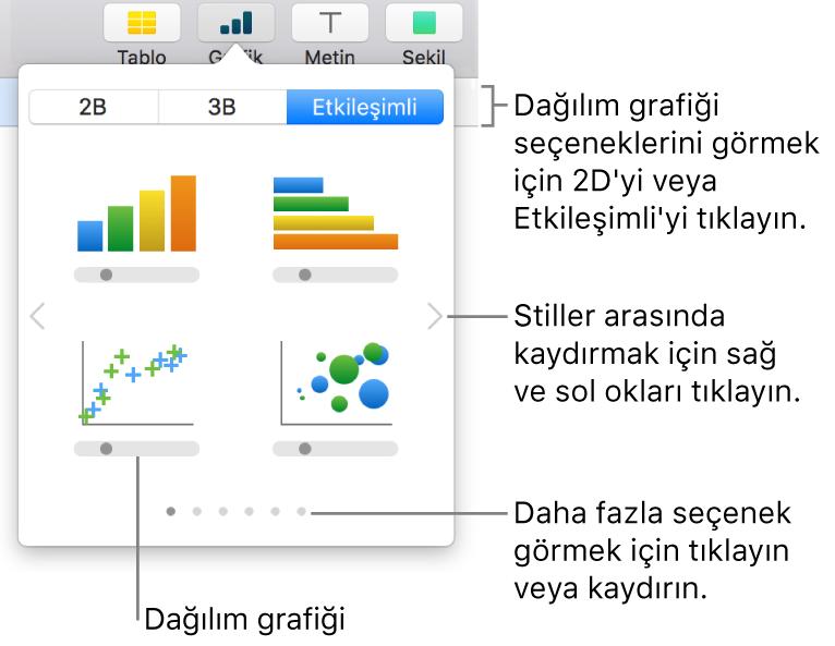 Dağılım grafiği seçeneğini gösteren grafik ekle menüsü.