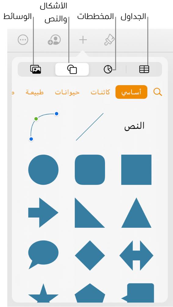 عناصر التحكم لإضافة كائن، مع الأزرار في الجزء العلوي لاختيار الجداول، والمخططات، والأشكال (بما في ذلك الخطوط، ومربعات النص) والوسائط.